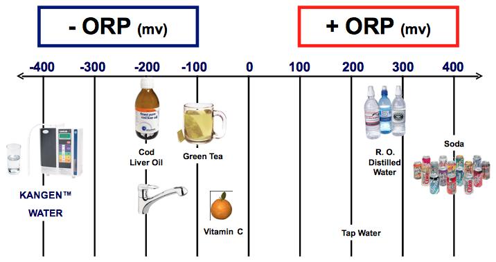 [LỜI KHUYÊN] Có nên mua máy lọc nước ion kiềm nội địa Nhật giá rẻ? | ĐẠI LÂM THỊNH |